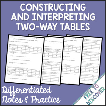 Two-Way Tables Notes and Practice - Constructing & Interpreting (Differentiated)