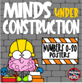 Construction Themed 0-30 Numbers Posters