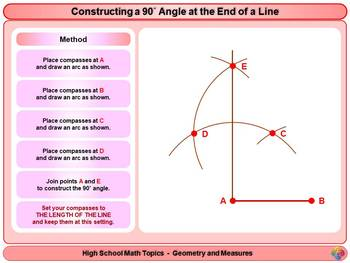 Constructions for High School Math