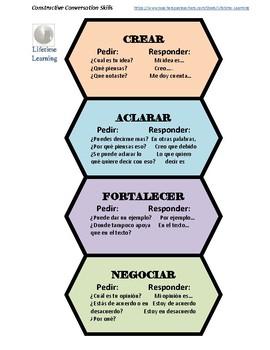 Constructive Conversation Skills for Elementary-Spanish
