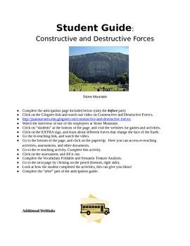 Constructive Deconstructive Forces Virtual Field Trip