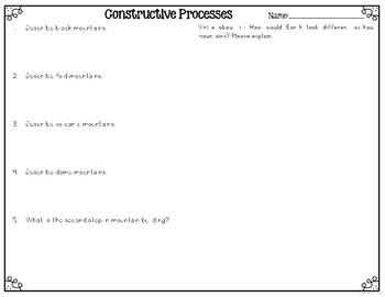 Constructive Processes Informational & Nonfiction Text & Comprehension