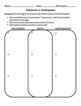 Constructive and Destructive Processes- Volcano vs. Earthquake