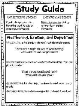 Constructive and Destructive Processes: Weathering Packet