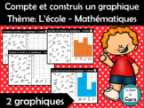 Construis un graphique Thème: L'école (FRENCH FSL)