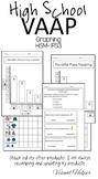 Constuct a Graph HSM FS 3 VAAP High School Visual Helper Autism Assessment