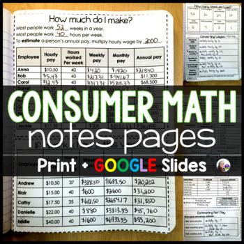 Consumer Math Interactive Notes