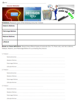 Consumer Motivation Research/Graphic Organizer 4 Consumer Motives Activity