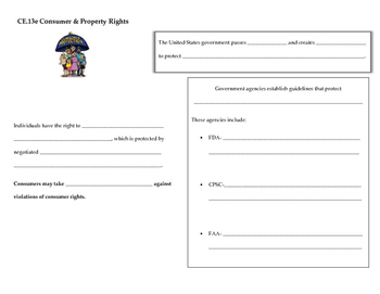 Consumer & Property Rights note page (Virginia Civics SOL CE.13e)