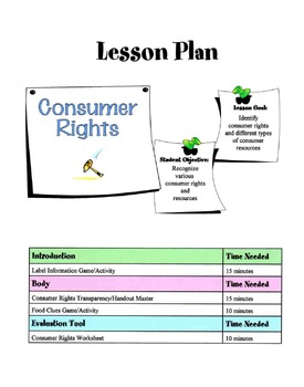 Consumer Rights Lesson