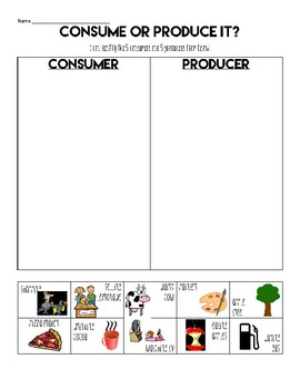 Consumer and Producer Sort