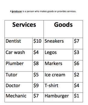 Consumer and producer * products and goods * differentiated * cross curricular