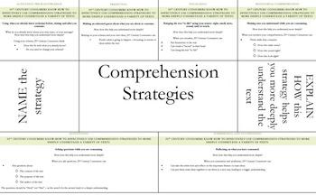 Consumer's Workshop Comprehension Strategies Bundle