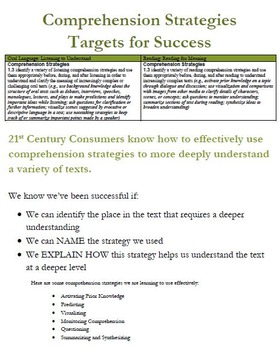 Consumer's Workshop Comprehension Strategies Bundle