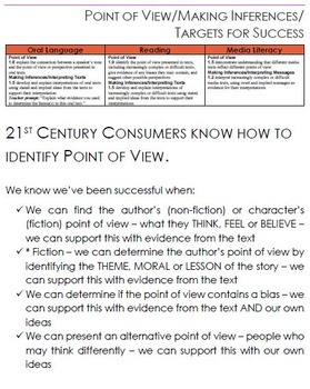 Consumer's Workshop Point of View Inferences Bundle