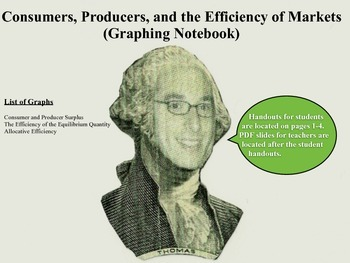 Consumers, Producers, and the Efficiency of Markets (Graphing Notebook)