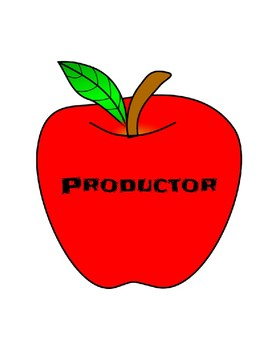 Consumidores y Productores (Producers and Consumers Sort in Spanish)