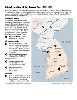 Containment in Action: Korean War Hotspot
