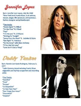 Contemporary Latin Music Artists Bulletin Board