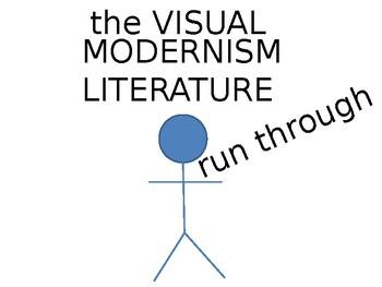 Contemporary Literature Traits