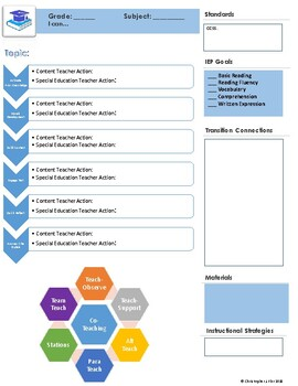 Content Area Co-Teaching Planning Tool