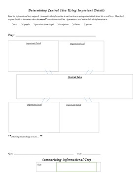 Content Area Graphic Organizers