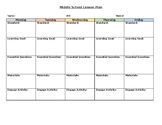 Content Area Lesson Plan Template