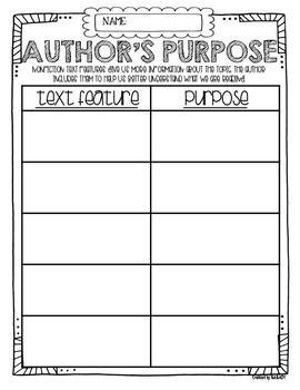 Nonfiction Close Reading {Common Core Aligned Reading Response Sheets}