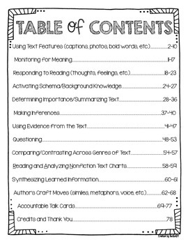Nonfiction Close Reading {Common Core Aligned Reading Response Sheets}