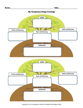 Content Area Roots, Prefixes and Suffixes - PowerPoint AND Center Activities