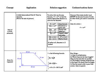 Content Language for 7th grade math