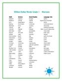 Content Vocabulary Grade One