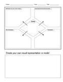 Content Vocabulary Graphic Organizer