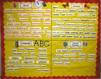 Content Word Wall: Vocabulary for K-2 Classrooms (CCSS K-2 & 1st grade VA SOLs)