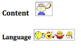 Content and Language Objective Labels for Focus Wall
