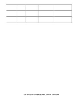 Context Clue Worksheet:  Word Detective
