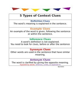 Context Clues Anchor Chart Worksheets & Teaching Resources | TpT