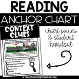 Context Clues Poster | Reading Anchor Chart