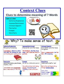 Context Clues Anchor Chart Poster