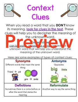 Context Clues Anchor chart in English and Spanish