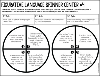 Figurative Language Centers | 4th and 5th Grade Reading Spinner Centers