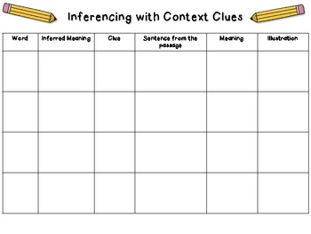 context clues graphic organizer making inferences about the meaning of a word. Black Bedroom Furniture Sets. Home Design Ideas