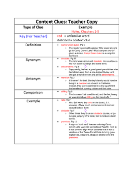 Context Clues: Holes Vocabulary Chapters 1-21
