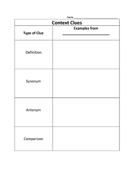 Context Clues: Lesson Plan and Graphic Organizer