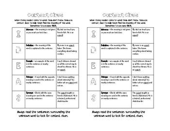 Context Clues - Mini Anchor Chart