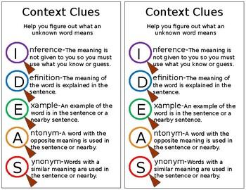 Context Clues Mini Anchor Chart