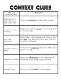 Context Clues Notes/Handout