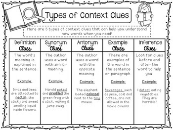 Context Clues Reading Strategy