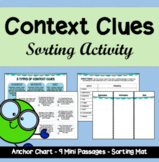 Context Clues Sorting Activity