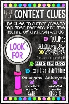 Context Clues Strategies Poster